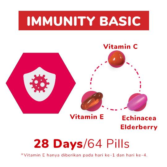 Immunity Basic Package (28-Days)