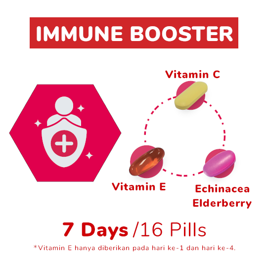 Immune Booster Package (7-Days)