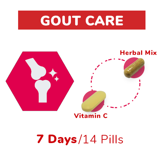 Gout Care Package (7-Days)