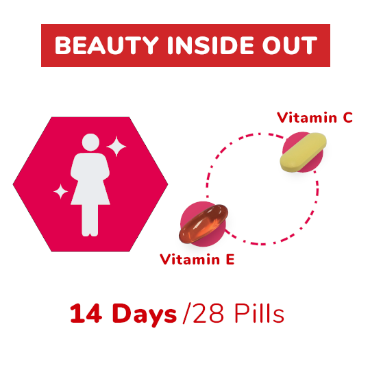 Beauty Inside Out Package (14-Days)