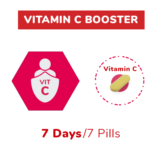 Vitamin C Booster Package (7-Days)