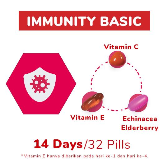 Immunity Basic Package (14-Days)